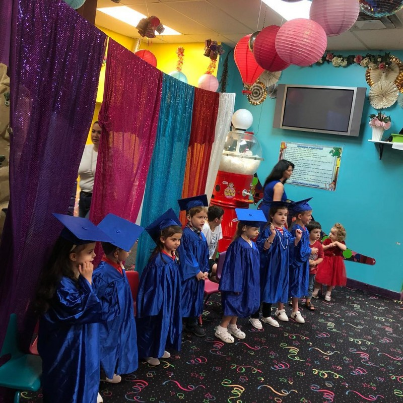 Kiddie Wonderland in Staten Island, NY | Free Quote | Kidlistings